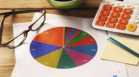 The Importance Of Your Asset Allocation 5