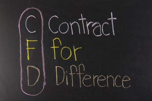 Introduction to Contracts For Difference Trading