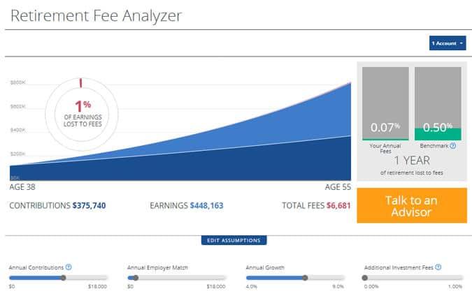 personal capital fee analyzer
