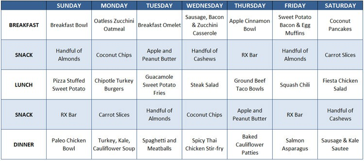 sample whole 30 meal plan