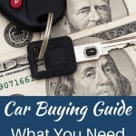 What Do You Need To Buy A Car