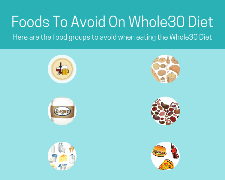 Foods To Avoid On Whole30 Diet